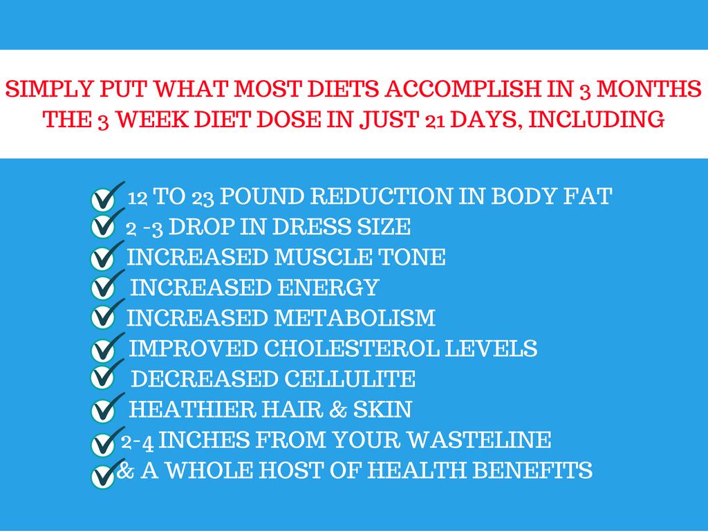 diet benefits