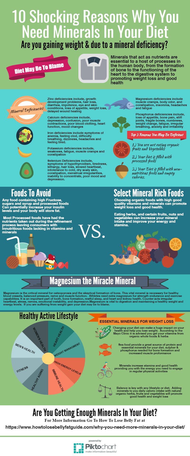minerals-weight-loss