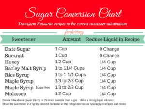 sugar-conversion-chart